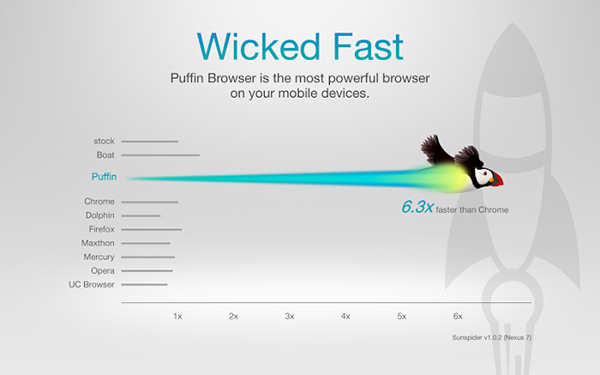 Puffin Browser Pro Android APK
